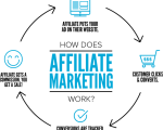 Affiliate-Marketing-alo30s