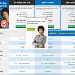 Coupon giảm giá 20% tên miền, hosting tại netfirms.com